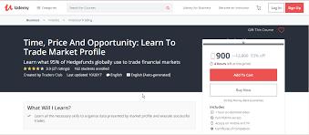 Free Market Profile Charts Market Profile Indicator For