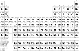 Periodic table simple bw - /science/atoms_molecules ...