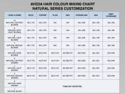 Color Formulation Chart Aveda Hair Colour Mixing Chart Annyphair