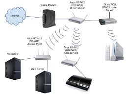 home networking how can i optimize my network for streaming asus router rt-n12 at Asus Network Diagram