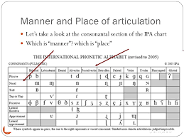 The Consonants Fricatives Ppt Video Online Download