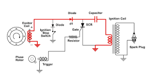 cdi capacitor discharge ignition circuit demo inside cdi capacitor discharge ignition circuit demo inside motorcycle ignition coil wiring diagram