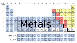 metals non metals and semimetals elements on the periodic table
