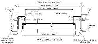 door jamb detail plan. Plan View Door Jamb Detail