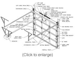 garage door opener motor wiring diagram garage garage door motor installation garage image about wiring on garage door opener motor wiring diagram