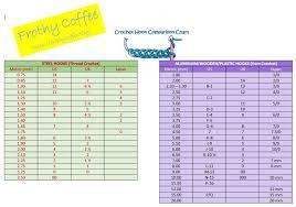 Crochet Hook Comparison Chart Frothy Coffee