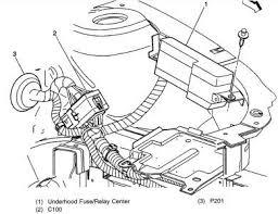1997 chevy cavalier starter wiring diagram wiring diagram chevrolet starter wiring diagram auto