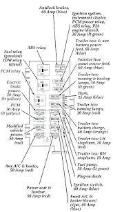 f abs wiring diagram fuse box diagram wiring diagram engine fuse box f abs wiring diagram fuse box diagram wiring diagram engine fuse box wiring ford van bmw e90 abs wiring diagram pdf