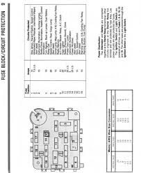 88 e350 wiring diagram 88 diy wiring diagrams e wiring diagram description be these will help