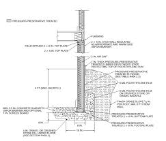 Basement Wall Design Delectable CHAPTER 48 FOUNDATIONS 48 International Residential Code ICC