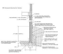 concrete and masonry foundation details