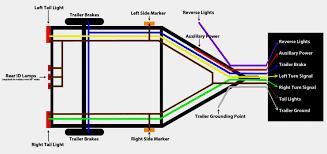 wiring diagram for car trailer lights schematics wiring diagram garmin transducer wiring diagram gemeco diagrams wiring diagram for golf cart lights wiring diagram for car trailer lights