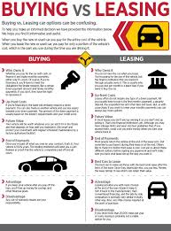 buy lease cars should i buy or lease a car apple automotive group