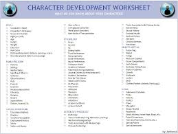what do you know about your characters character development books