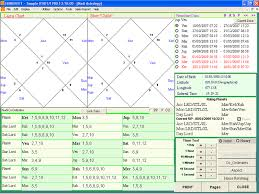 Free Nirayana Bhava Chalit Chart 69 Perspicuous Vedic Astrology Narayana Bhava Chalit Chart