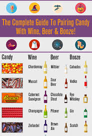 Heres The Complete Guide To Pairing Halloween Candy With