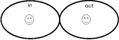 Venn Diagram Disjoint Figure 3 From Reasoned Modelling With Event B Semantic Scholar