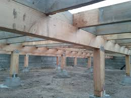 Guide to House Foundation Types - Madison Homebuilders