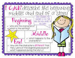 Beginning Middle End Anchor Chart Unit 3 Week 6 The Snowy Day Lessons Tes Teach