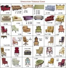 Upholstery Chart For Furniture How Much Fabric Should I Buy Home Home Reupholster