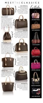 Designer Of Louis Vuitton Bags Designer Bag Index Louis Vuitton Fashion Style Report