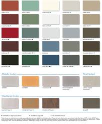 Sheffield Color Chart Metal Coils Sheets Coolr Metal Roofing Sheffield Metals