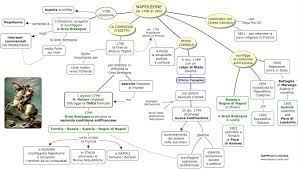 napoleone bonaparte schema - Cerca con Google | Napoleone, Mappe  concettuali, Mappe