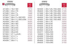 Rim Size Chart Etrto Rim Size Chart Buurtsite Net