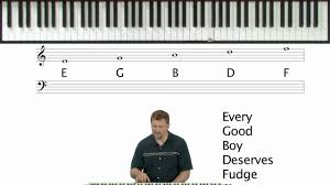 read sheet music how to read sheet music piano theory lessons youtube