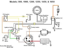 wiring diagram for cub cadet 1650 wiring diagram mega wiring diagram for cub cadet 1650 wiring diagram datasource cub cadet 1650 wiring harness wiring diagram
