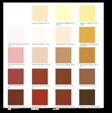 interior paint color trendsInterior Paint Colors for 2015  House Painting Trends