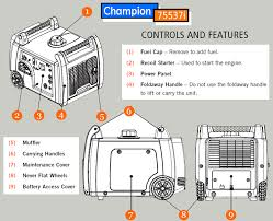 champion inverter generator ing guide reviews rh chainsawjournal com 3000w inverter wiring diagram rv inverter wiring