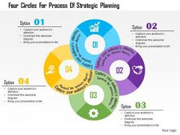 Planning A Presentation Template Business Diagram Four Circles For Process Of Strategic