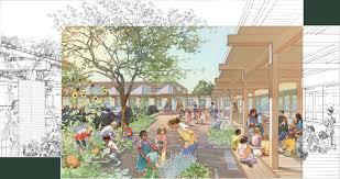 Landscape Design School School For Landscape Design Landscape Ideas