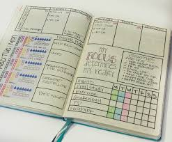 Work Out Journal Ideas For Tracking Your Health Fitness In Your Bullet