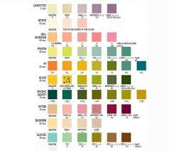 Ketostix Ketosis Colour