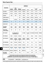 Standard Torque Chart Imperial Bolts Spaenaur Charts Guides Spaenaur