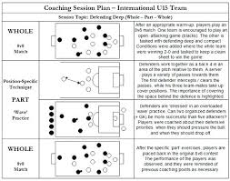 Football Lesson Plans Plan Template Blank Physical Education ...