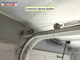 Broken Spring On Garage Door Bren Replace Torsion Wont Open Cable ...