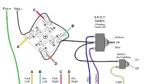 homebuilt rovs if for some reason your vertical thruster runs the wrong way either change the two wires around or you can even flip the switch over in the control box