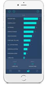 Mood Chart App The 14 Best Mood Tracker Apps For 2019 Happier Human