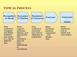 PowerPoint Presentation Help   FAQ Support EssayShark Finding Love Presentation   Evan Marc Katz