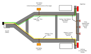 trailer wiring diagram 4 way flat and 4 Way Trailer Light Diagram trailer wiring diagram 4 way flat and light tutorial of for from above images jpg 4 way trailer light wiring diagram