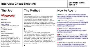 Interview Cheat Sheet Pinterest Bloomberg Business Business