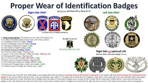 Army Wear Identification Of Rallypoint Badges Proper retired active