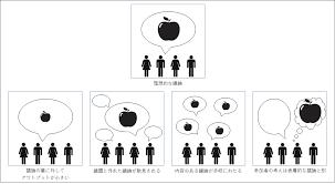 会議の生産性向上1序論shiro Ushijimanote