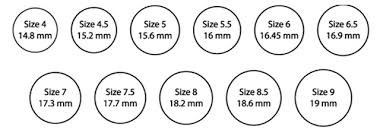 Real Size Ring Chart Engagement Ring Sizing Engagement Ring Education
