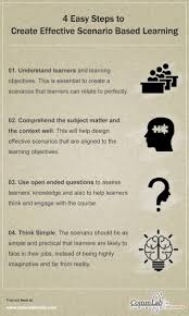 159 Best Ec E Learning Course Images On Pinterest