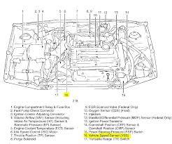 2008 hyundai entourage fuse diagram auto electrical wiring diagram 2008 hyundai entourage fuse diagram