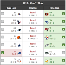 Office Football Pool Nfl Pickem Football Pools Create Your Pool For Free Gridiron Games